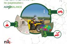 AgroBalance - почвено пробовземане и анализи